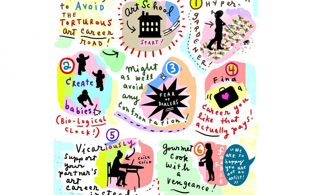 6 Ways to Avoid the Torturous Art Career Road